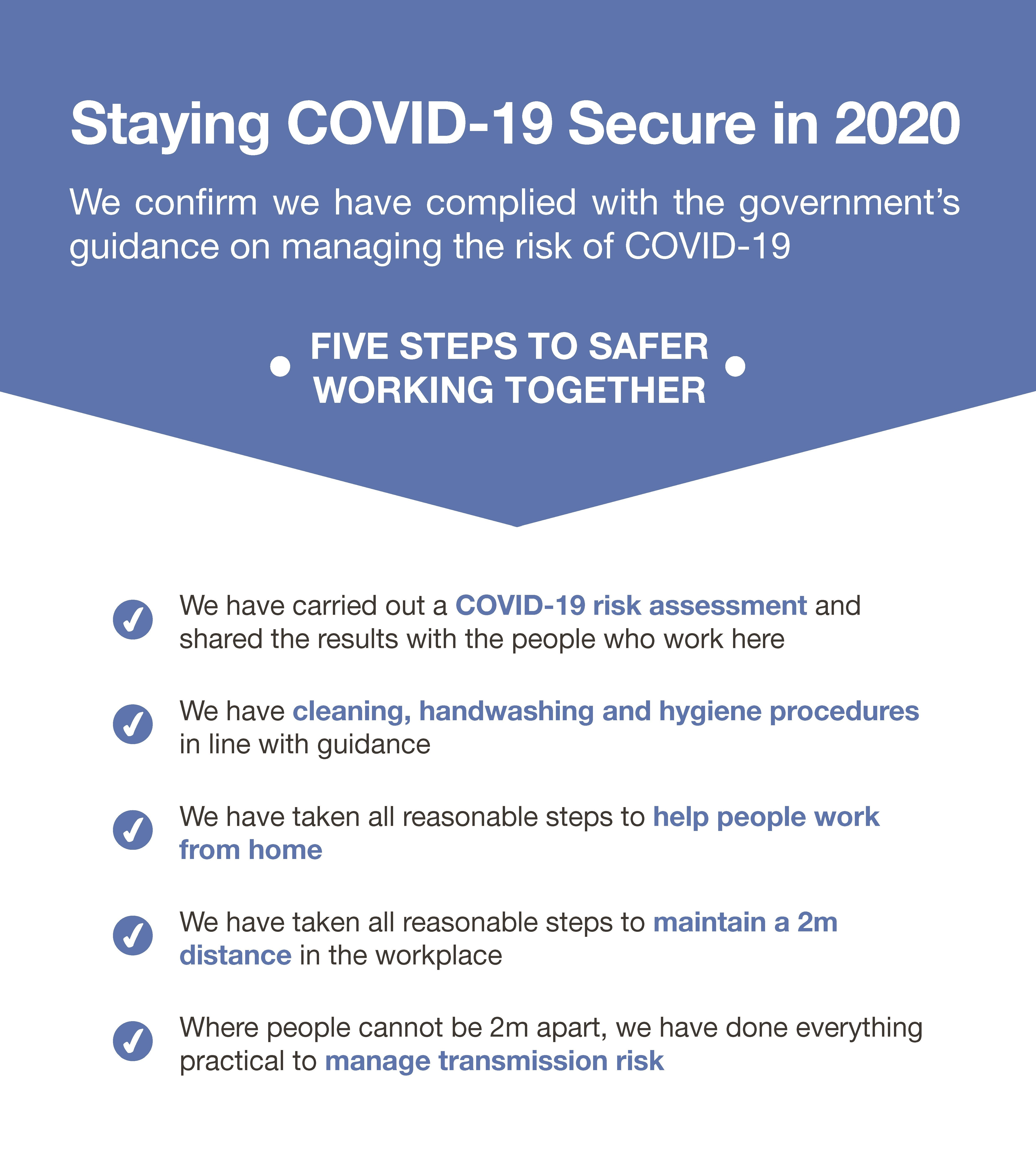 Update on COVID-19